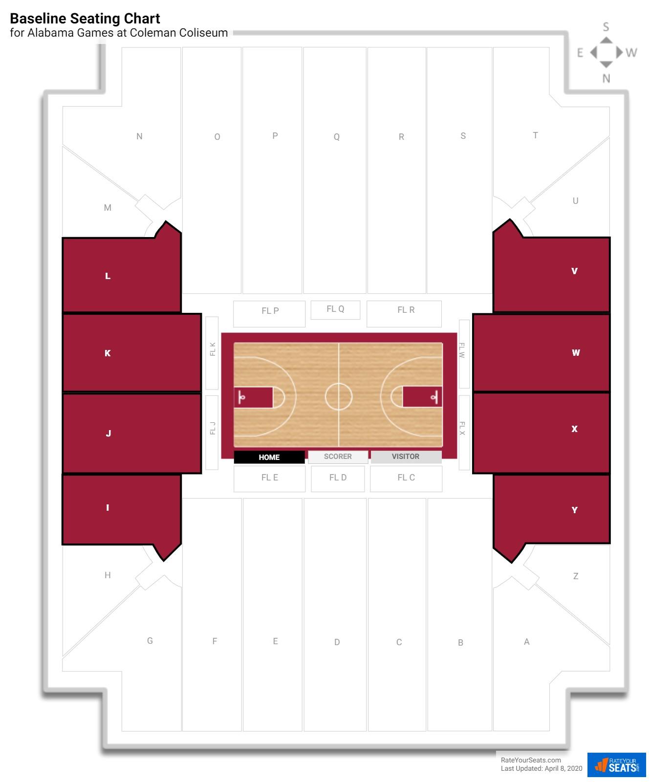 Coleman coliseum alabama seating guide rateyourseats coleman coliseum baseline seating chart nvjuhfo Choice Image