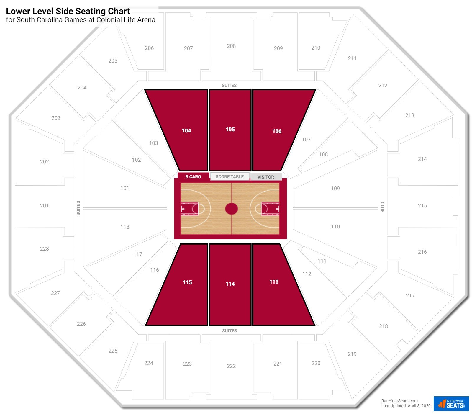 Colonial Life Arena Lower Level Side