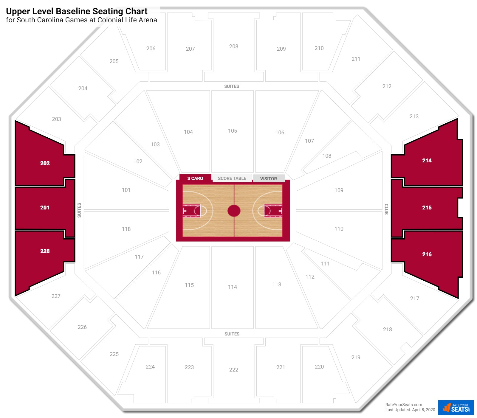 Colonial Life Arena Upper Level Baseline seating chart
