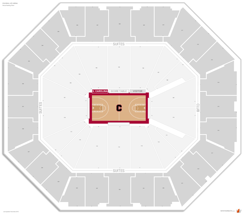 Colonial Life Arena South Carolina
