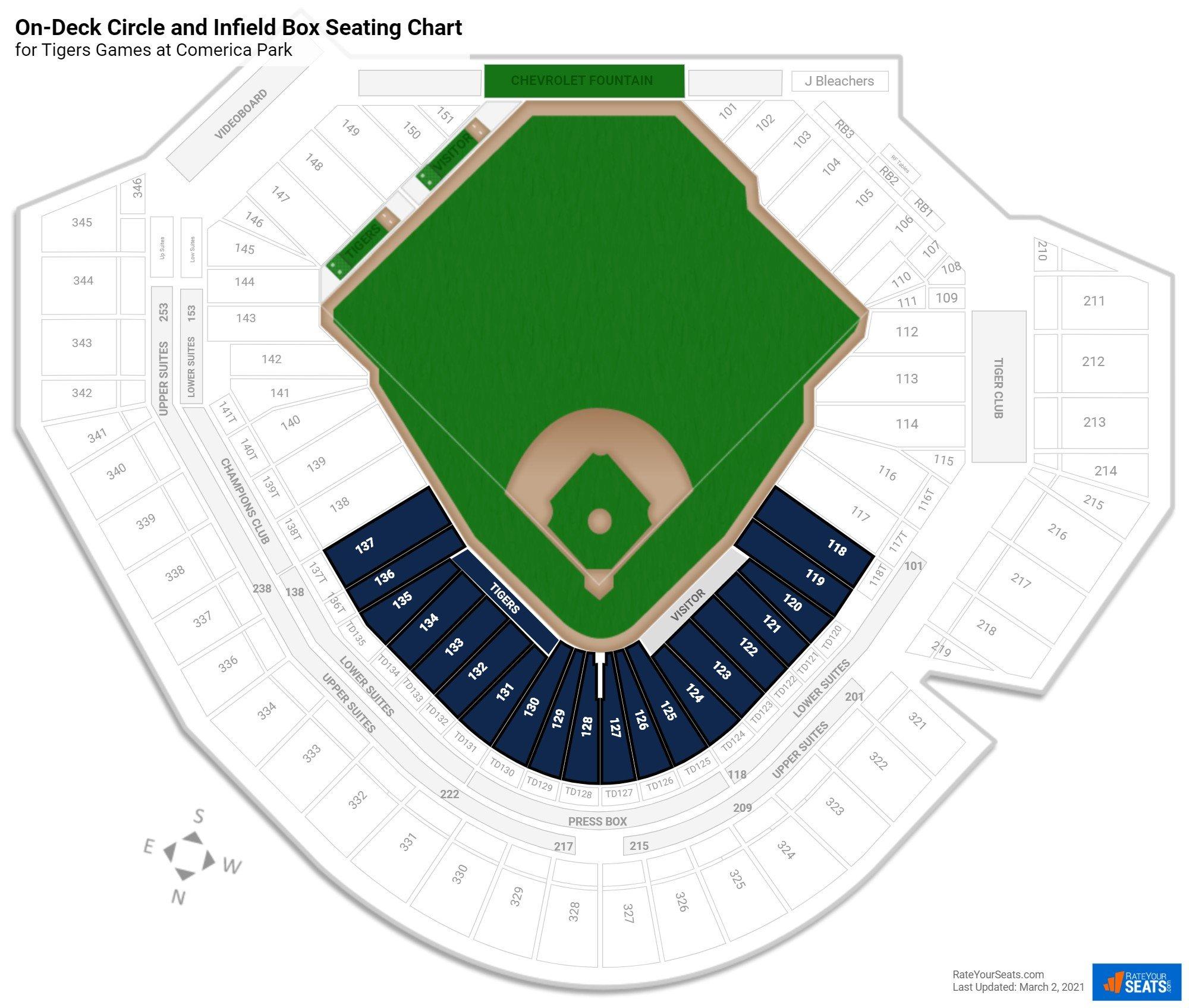 Comerica Park Tiger Den - Baseball Seating - RateYourSeats.com