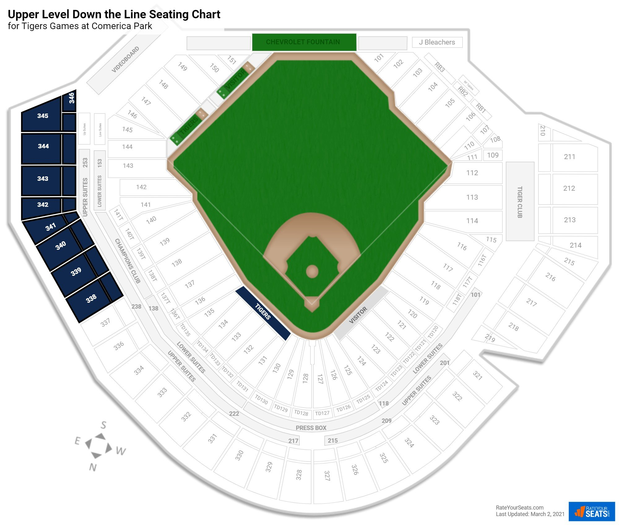 Comerica Park Upper Level Down the Line seating chart