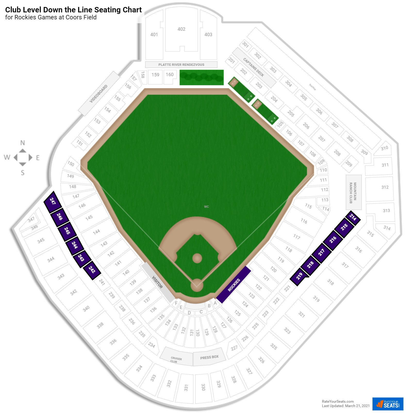 Coors Field Club Level Down the Line seating chart
