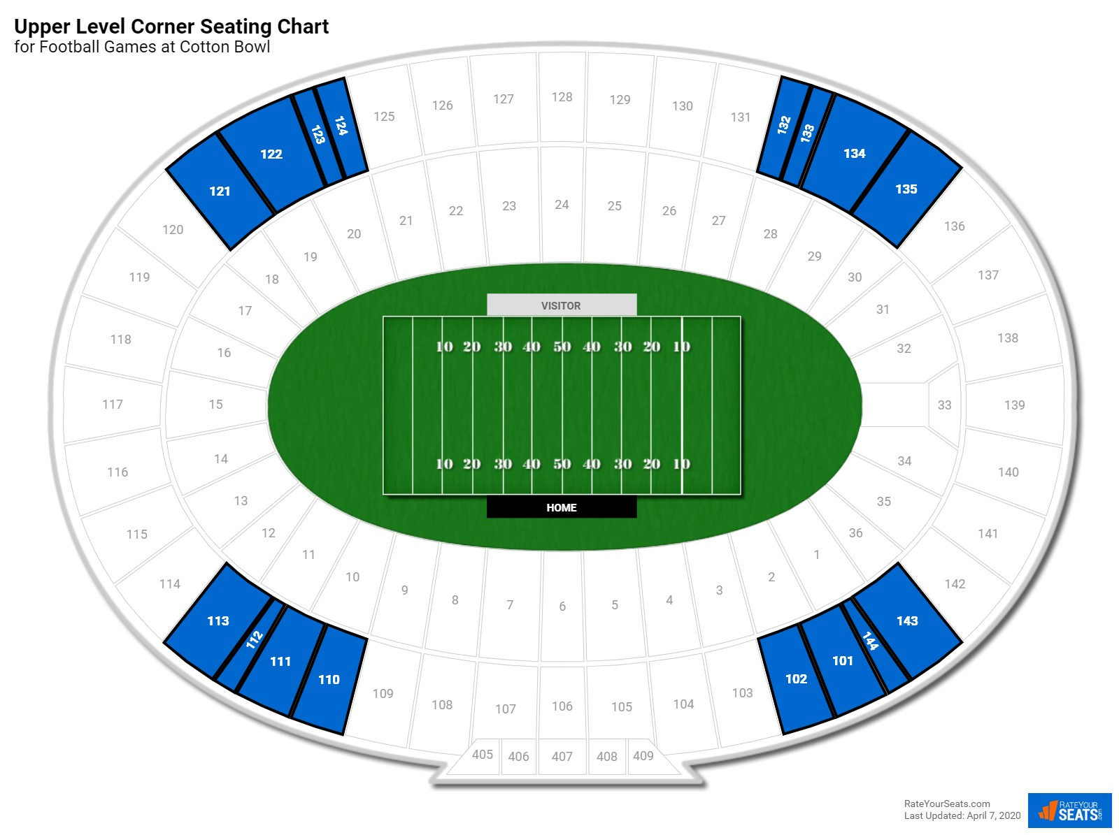 Cotton Bowl Upper Level Corner seating chart