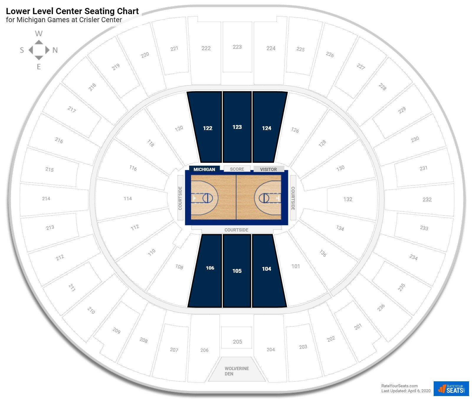 Crisler Center Michigan Seating Guide Rateyourseatscom