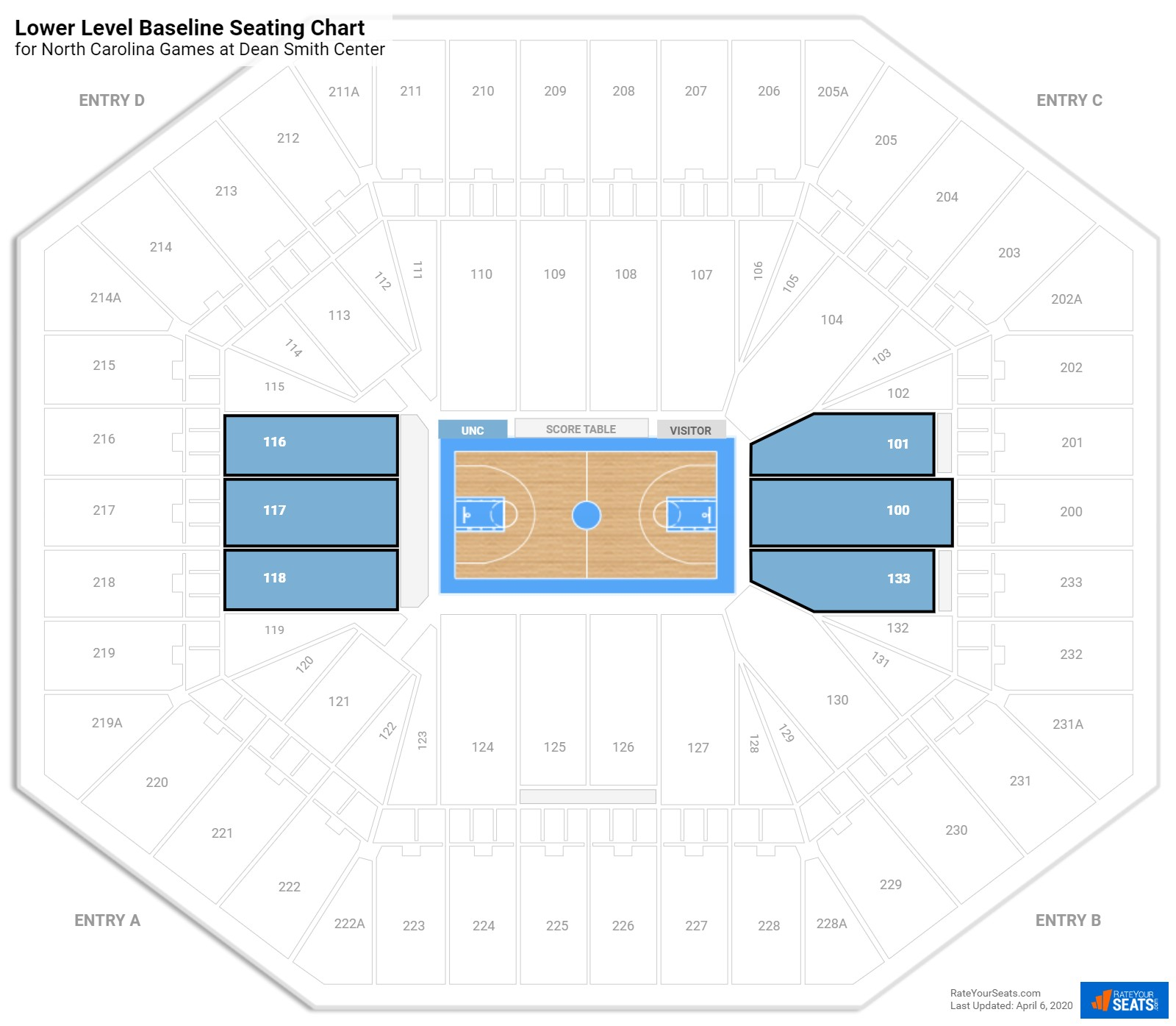 Dean Smith Center Lower Level Baseline Seating Chart