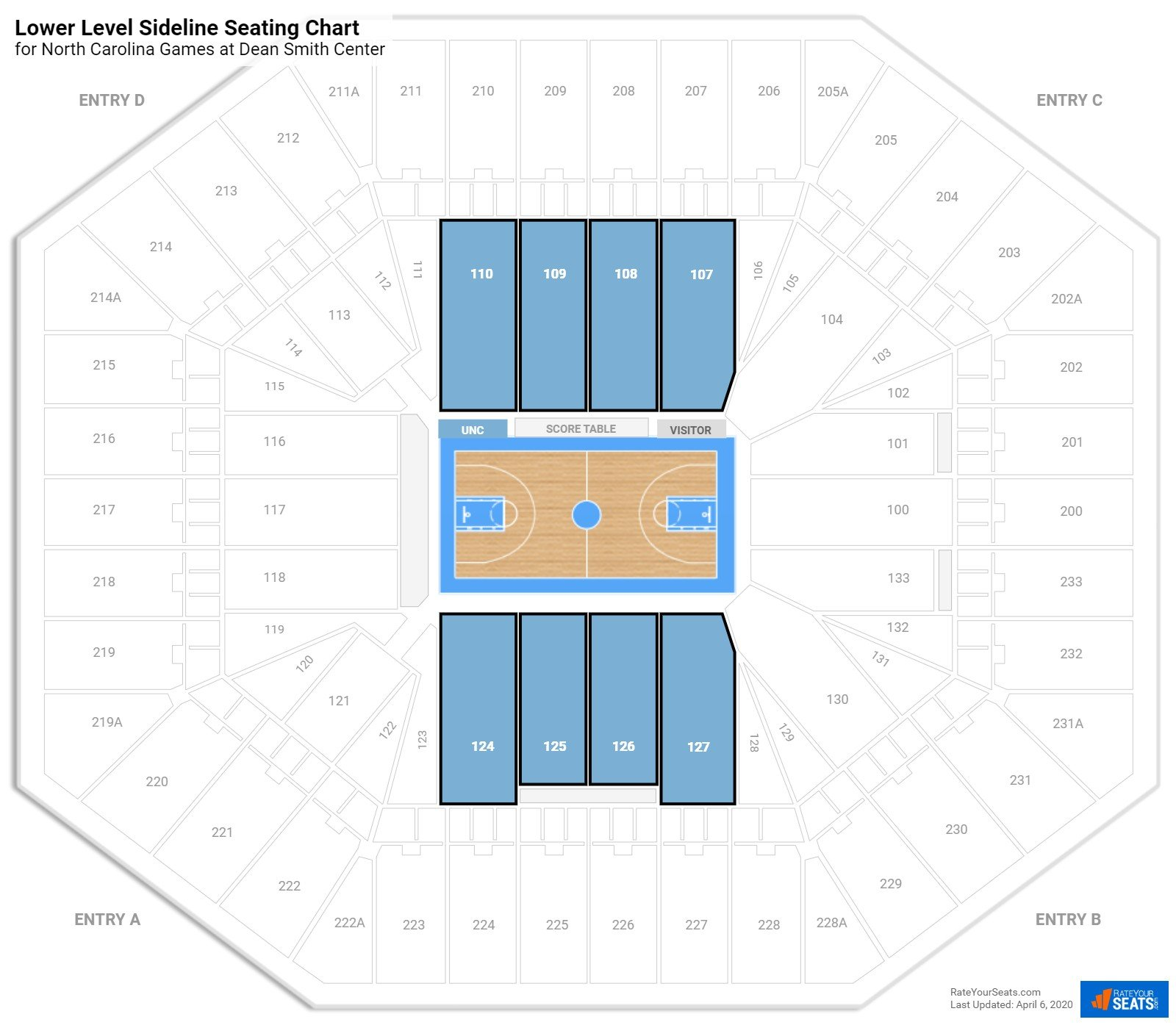 Dean Smith Center Lower Level Sideline Seating Chart