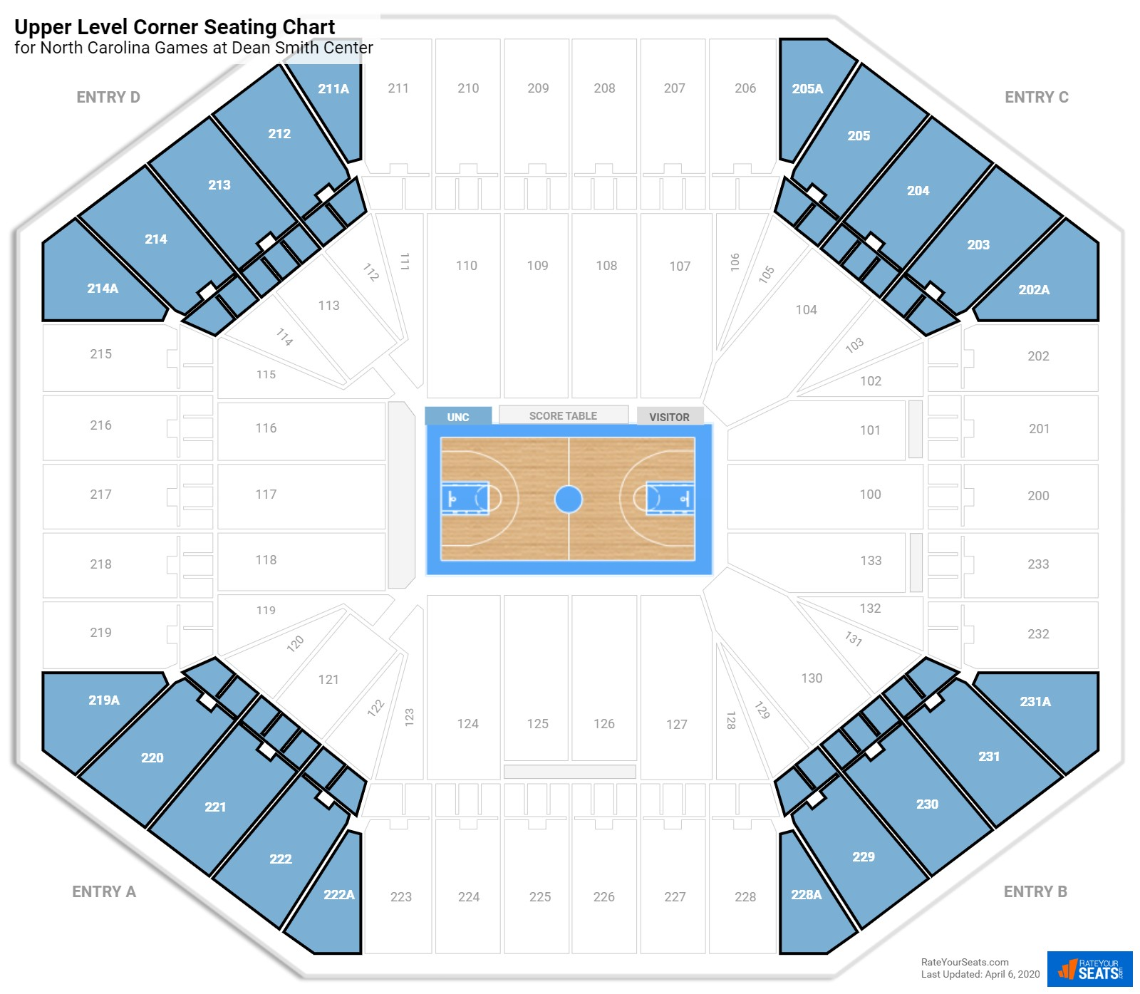 Dean Smith Center Upper Level Corner Seating Chart