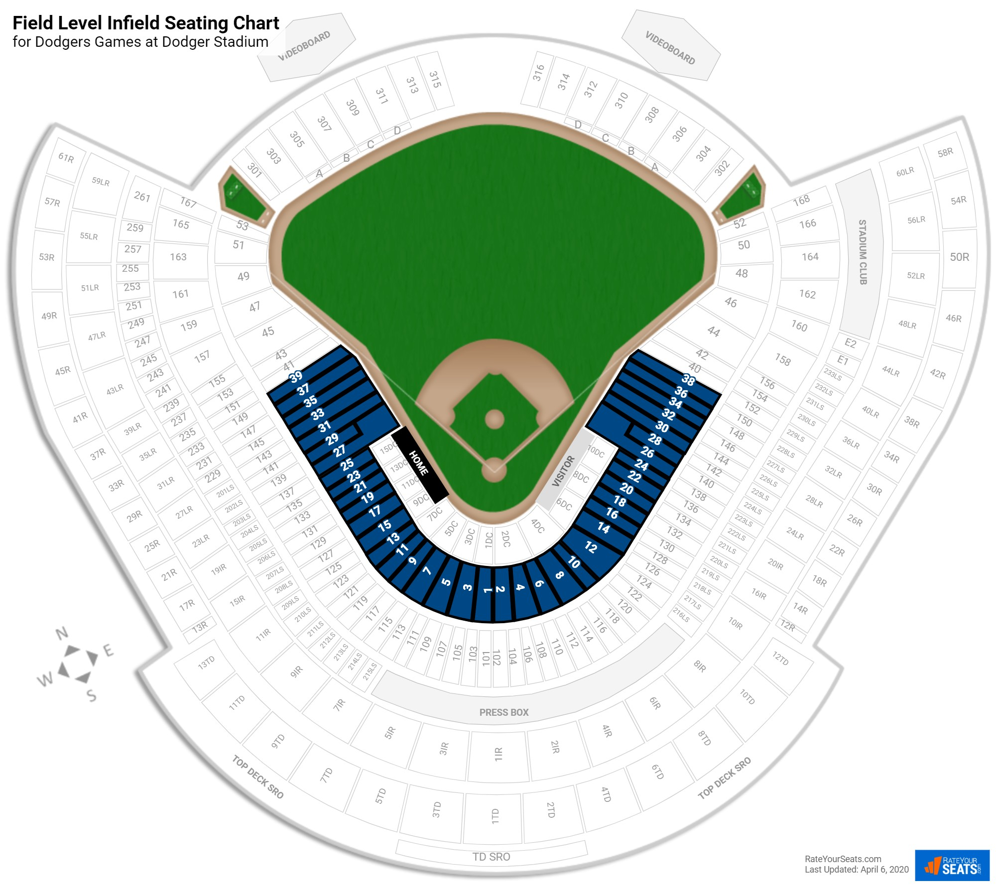 Dodger Stadium Field Level Infield seating chart