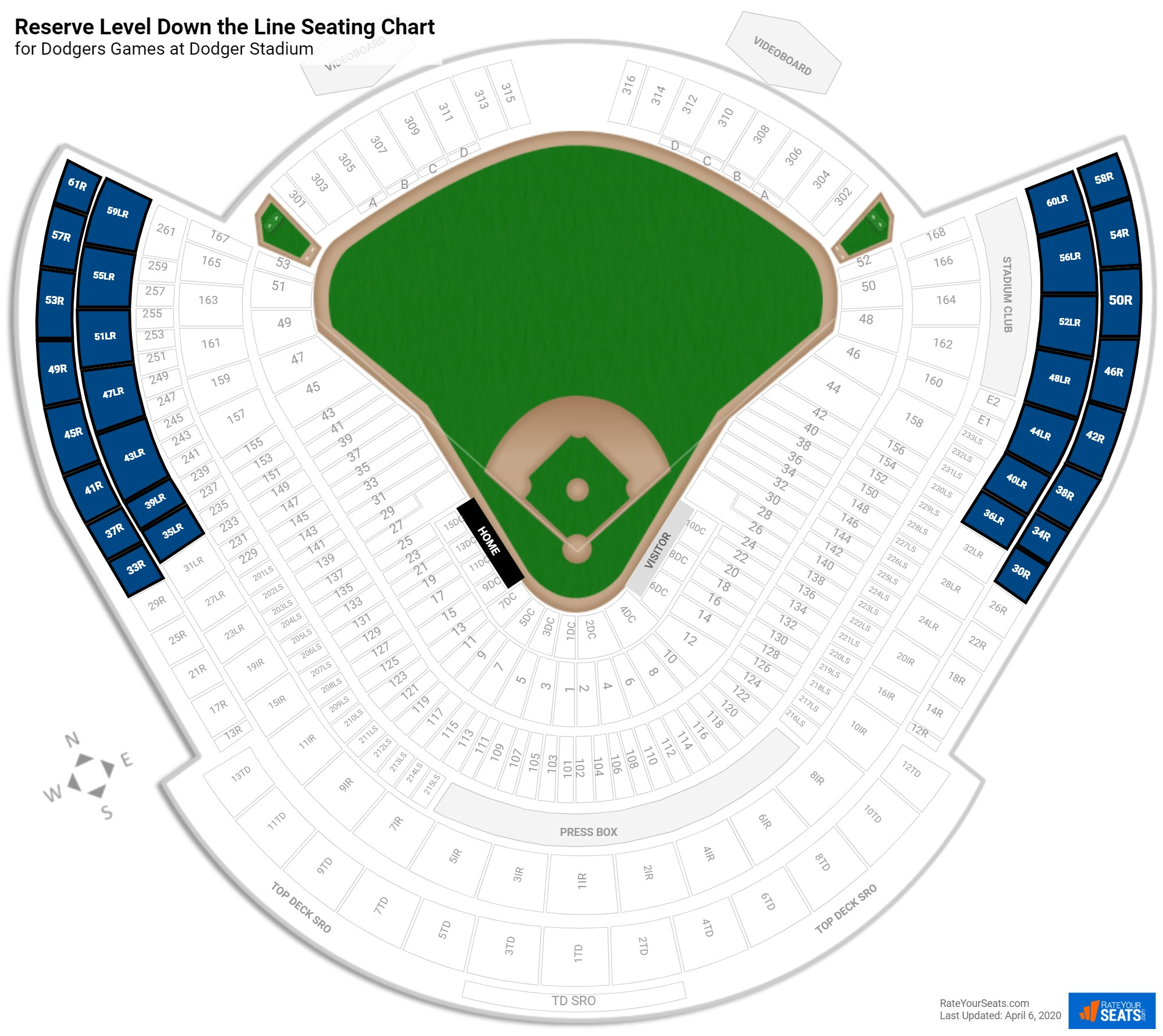 Dodger Stadium Reserve Level Down the Line seating chart