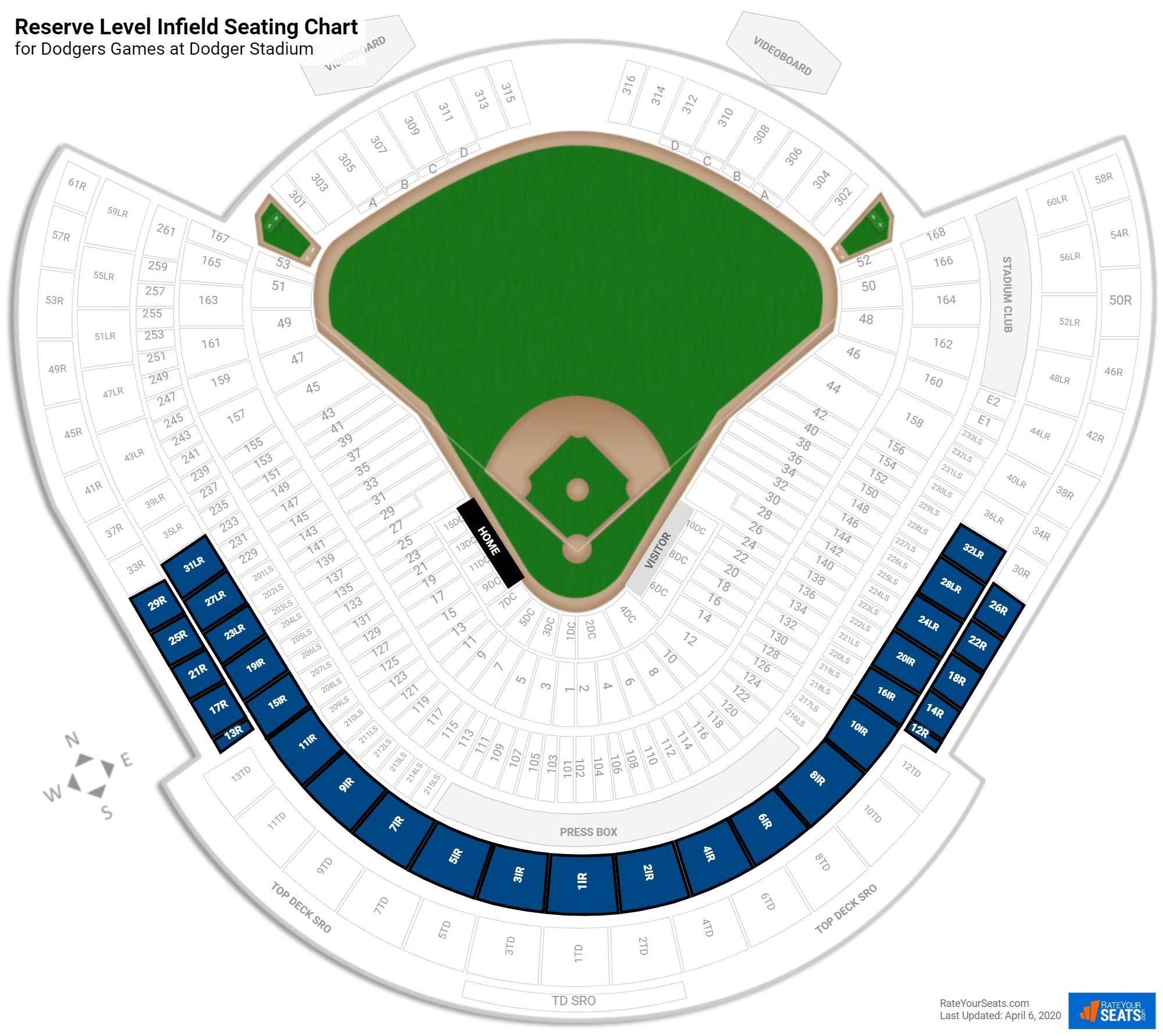Dodger Stadium Reserve Level Infield seating chart