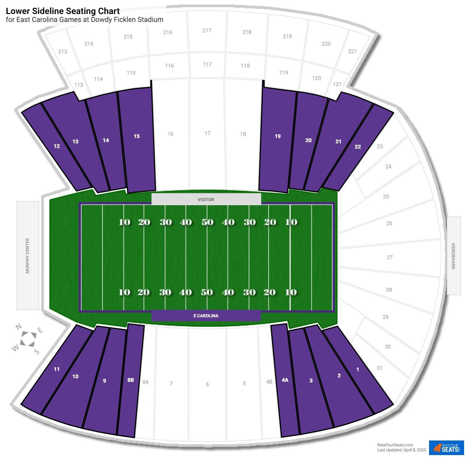 Dowdy Ficklen Stadium (East Carolina) Seating Guide
