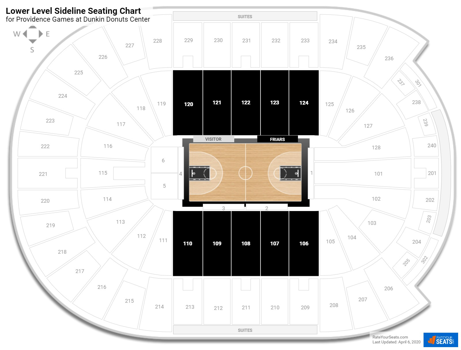 Dunkin Donuts Center Lower Level Center seating chart