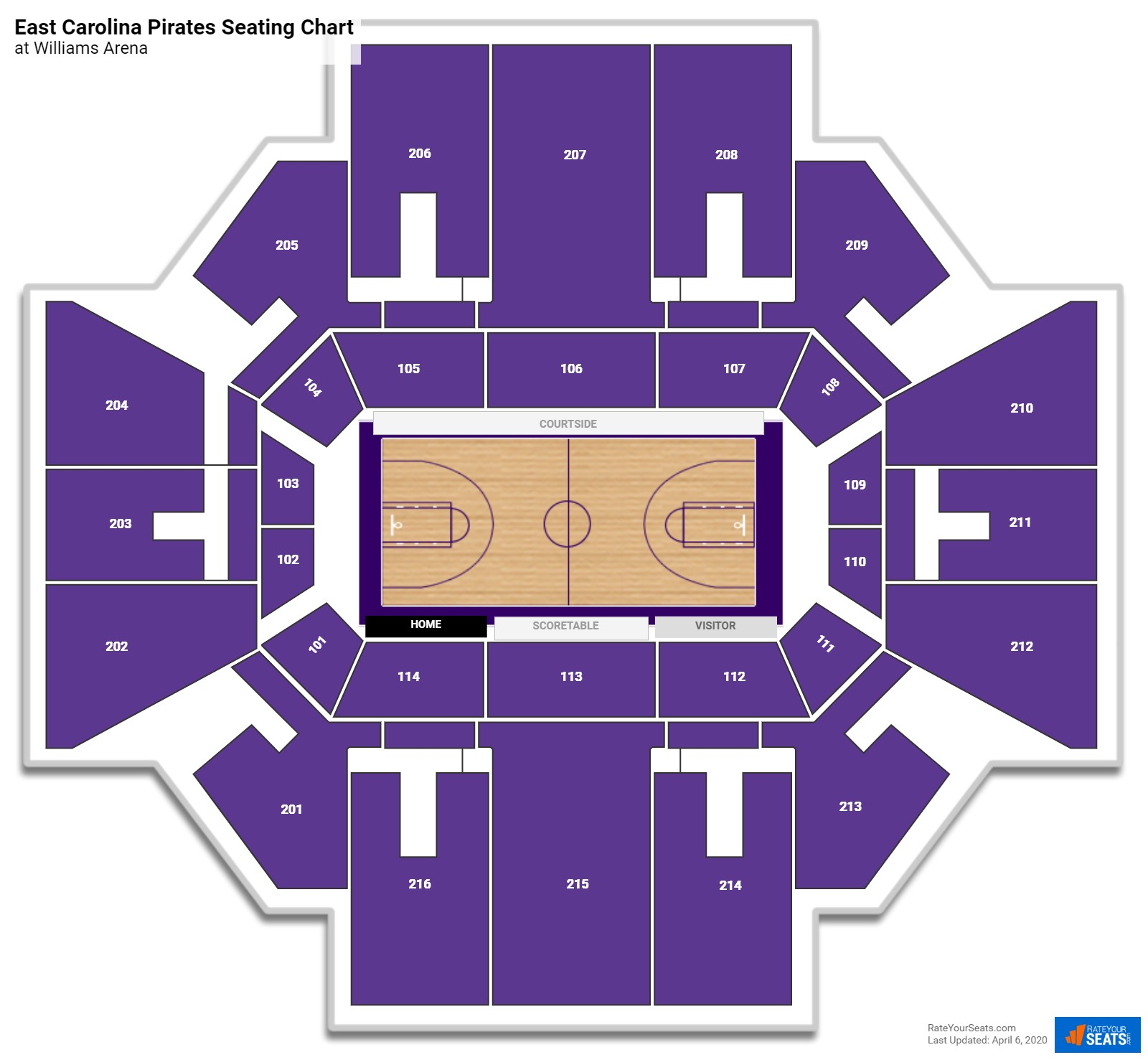 East Carolina Basketball Seating Chart