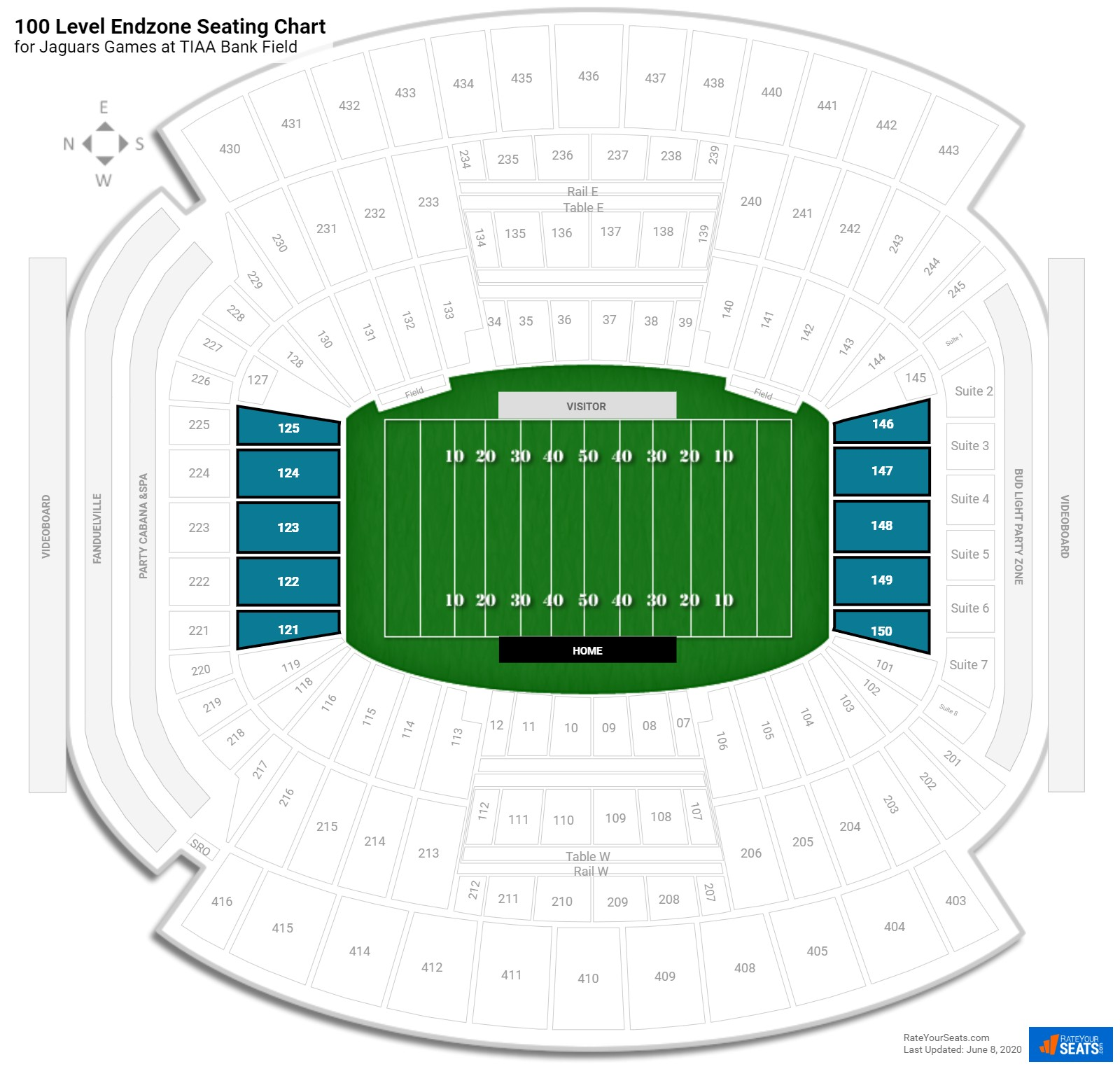 EverBank Field 100 Level Endzone seating chart