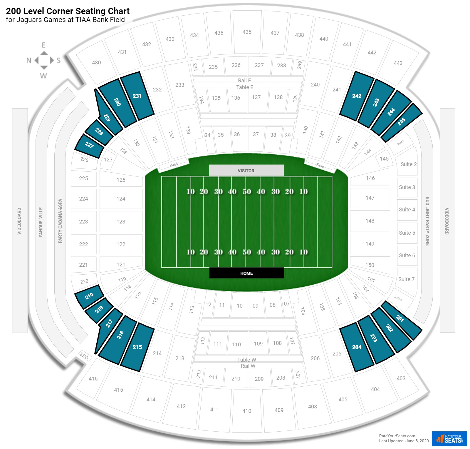 EverBank Field 200 Level Corner seating chart