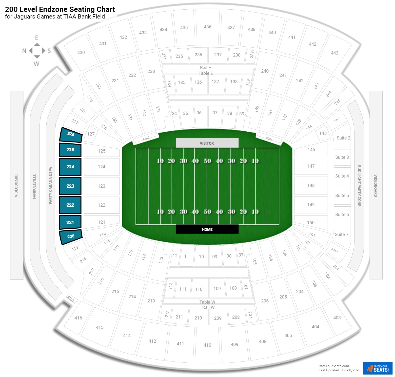 EverBank Field 200 Level Endzone seating chart