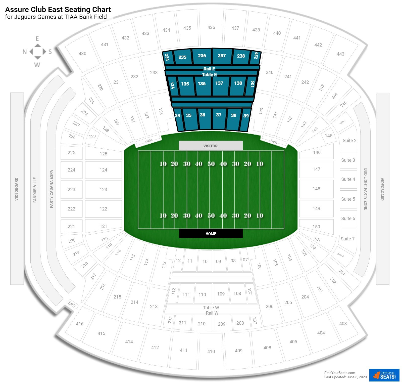 EverBank Field Assure Club East seating chart