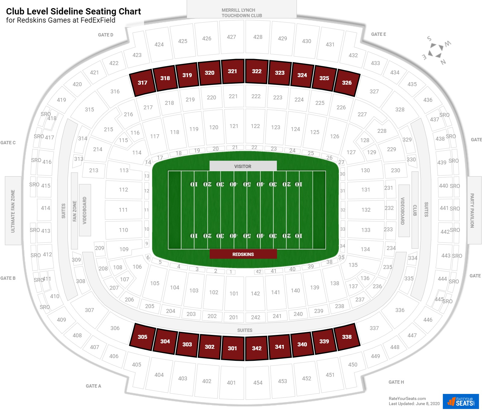 FedExField Club Level Sideline seating chart