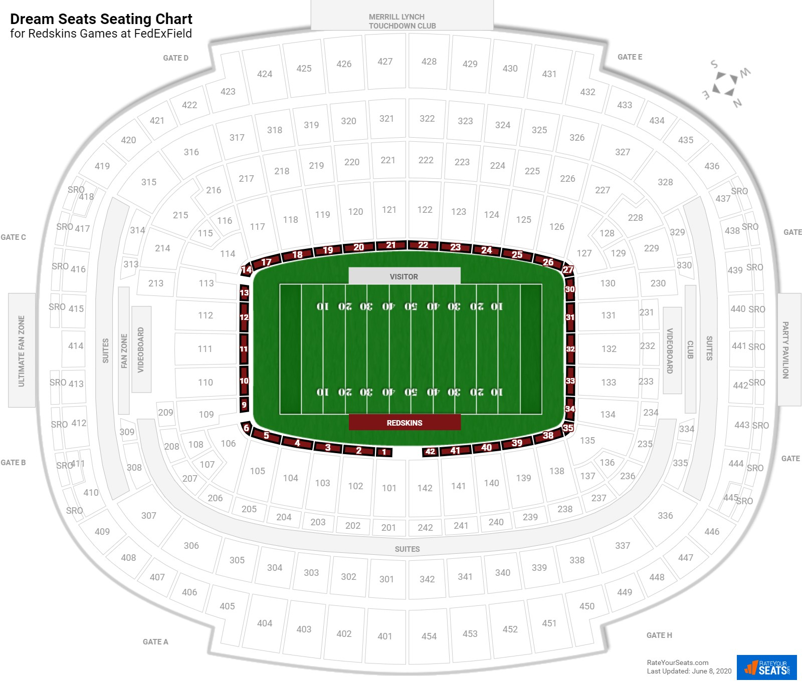 FedExField Dream Seats seating chart
