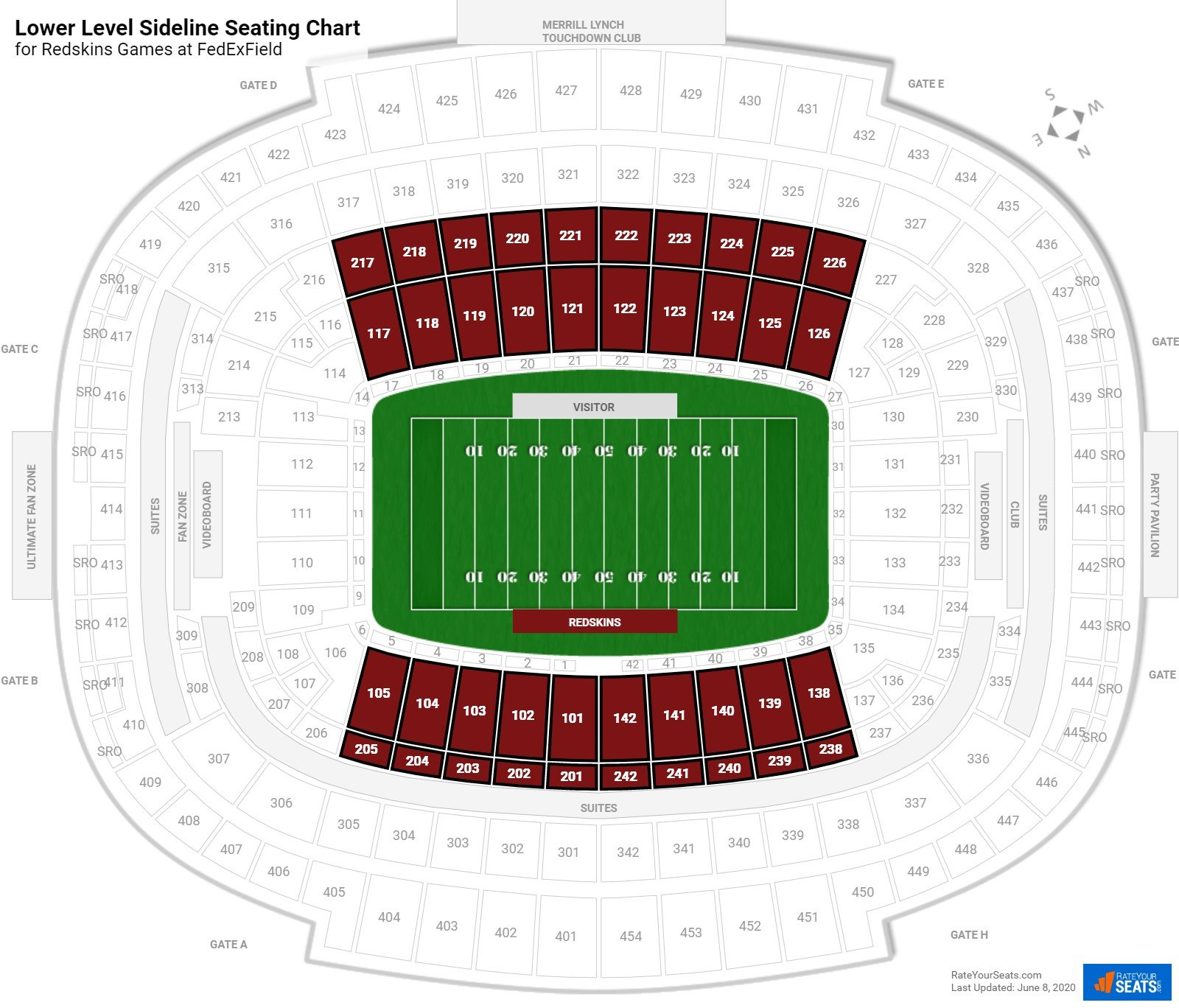 FedExField Lower Level Sideline seating chart