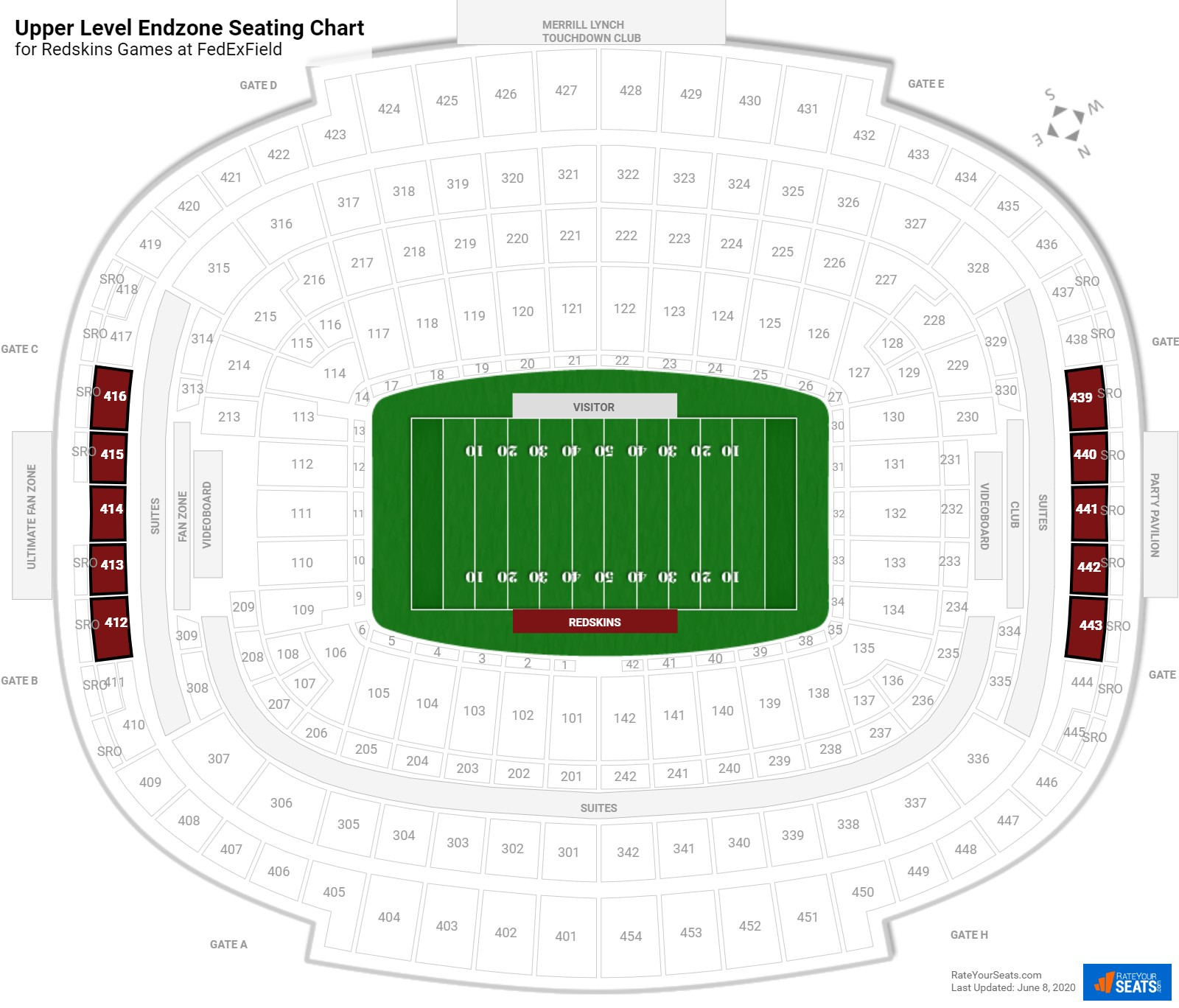 FedExField Upper Level Endzone seating chart
