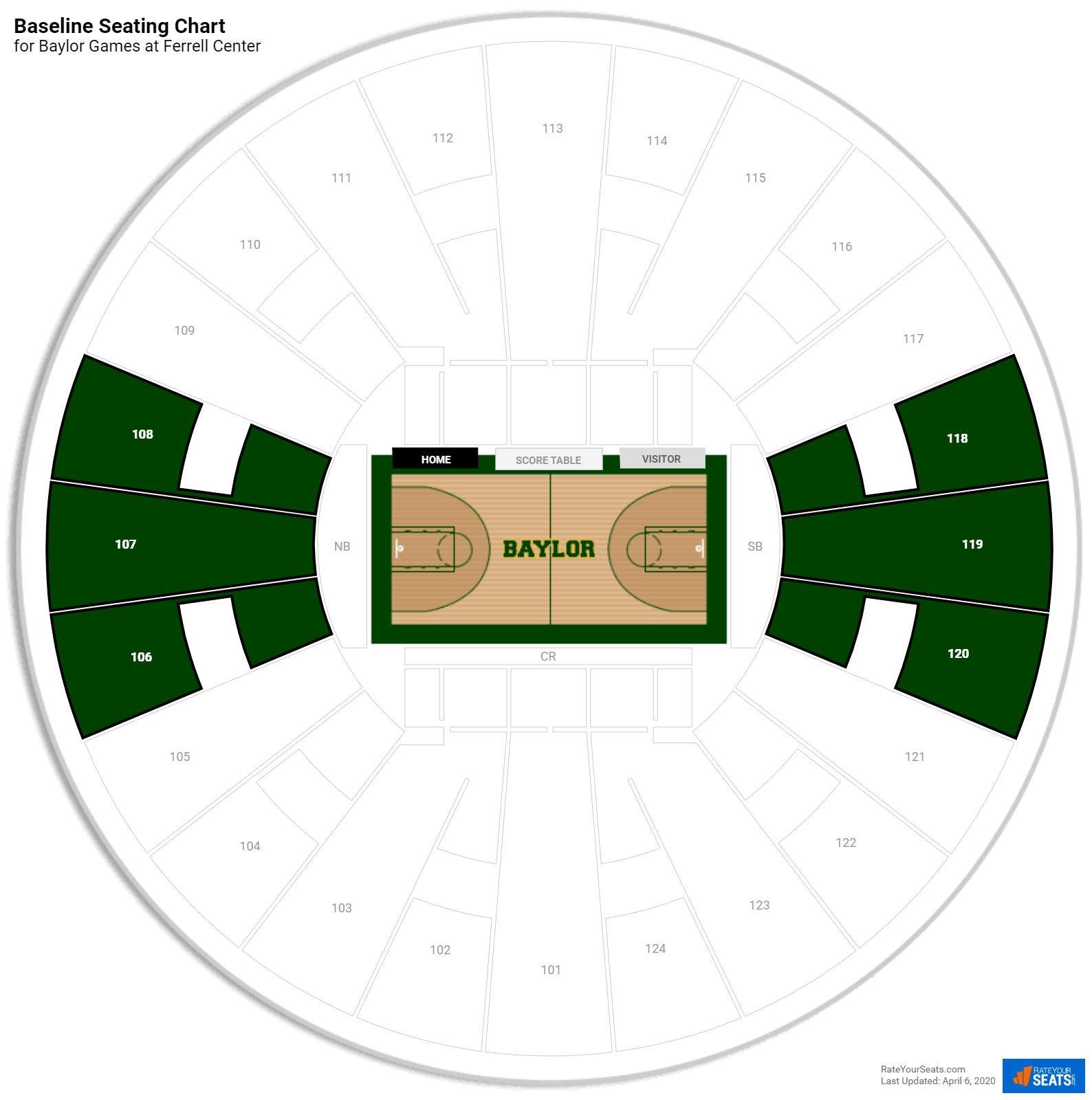 Ferrell Center Baseline Seating Chart