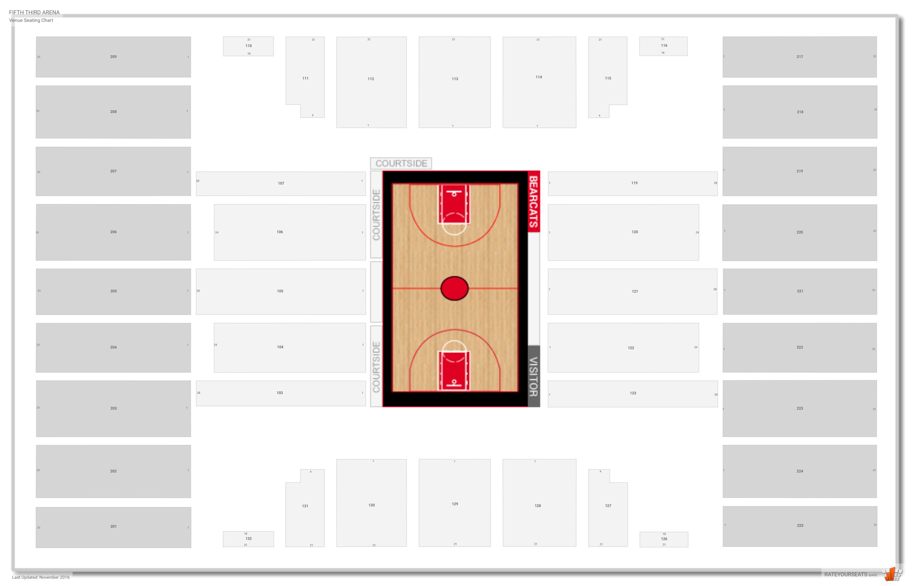 Fifth third arena cincinnati seating guide rateyourseats com