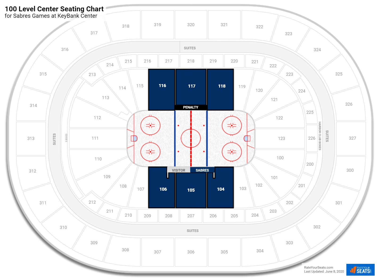 KeyBank Center 100 Level Center seating chart