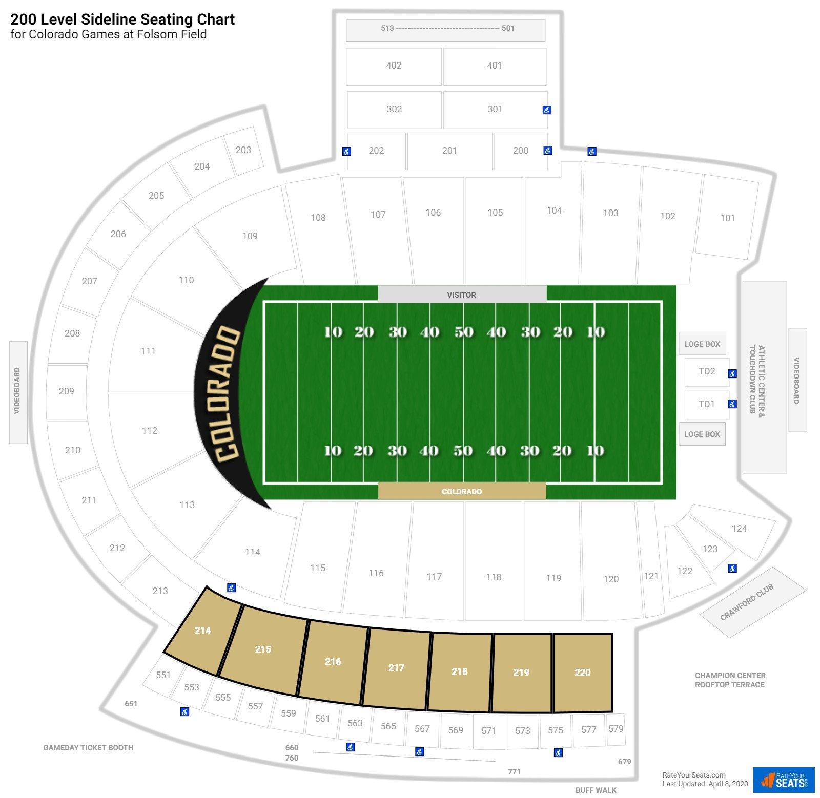 folsom field   level sideline seating chart. folsom field (colorado) seating guide  rateyourseatscom