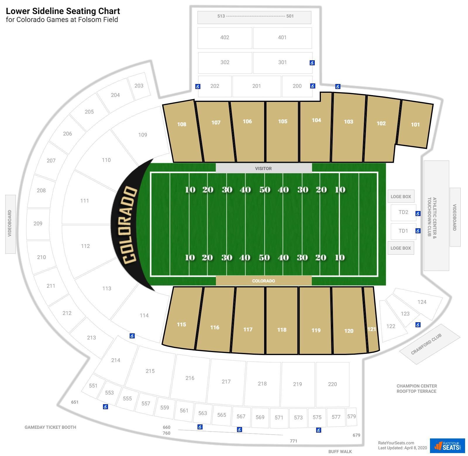 folsom field  lower sideline seating chart. folsom field (colorado) seating guide  rateyourseatscom