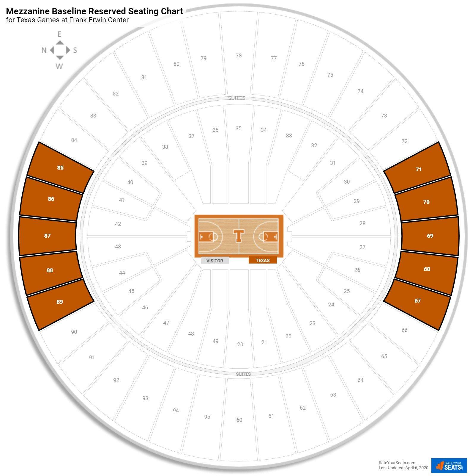 Frank Erwin Center Texas Seating