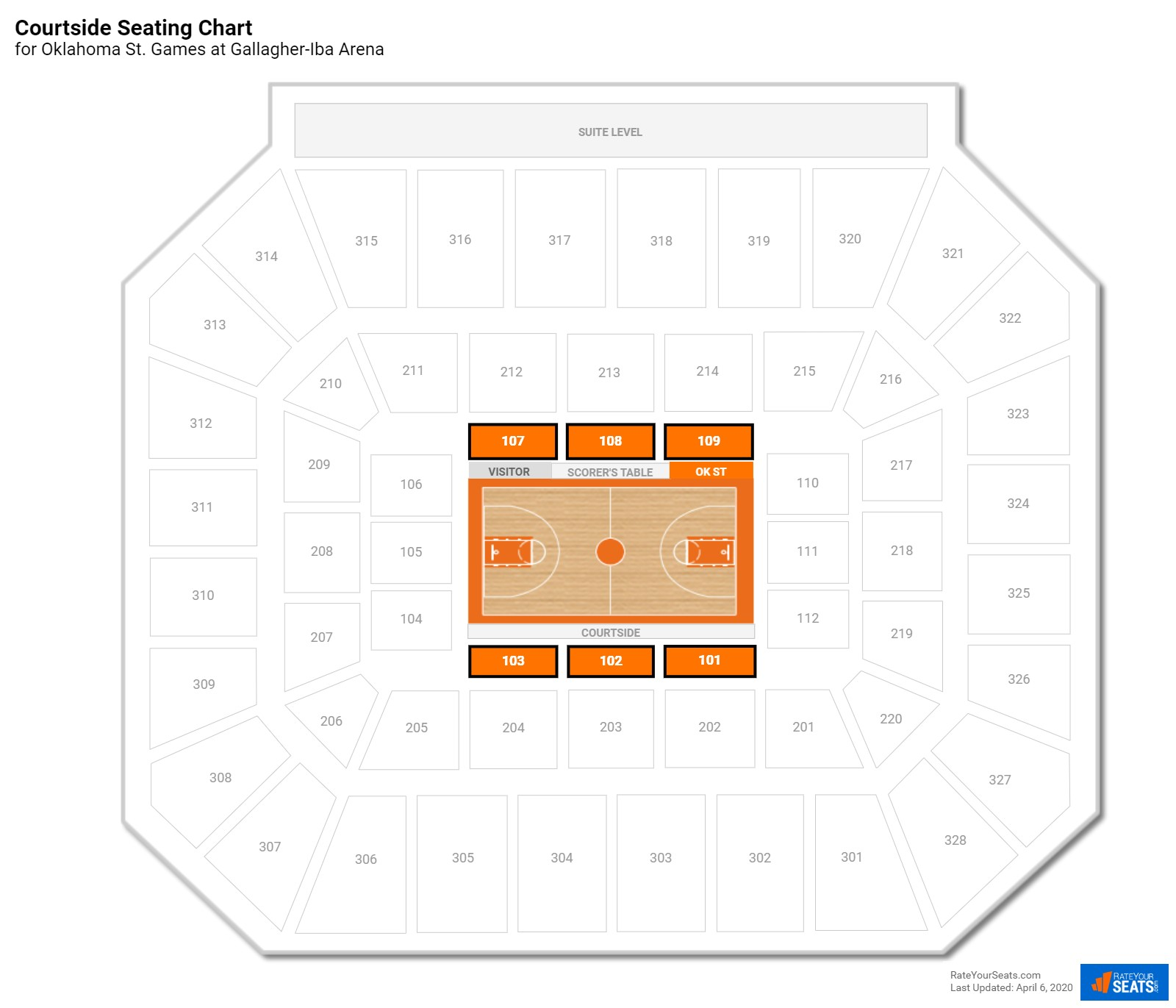 Gallagher-Iba Arena Floor side seating chart