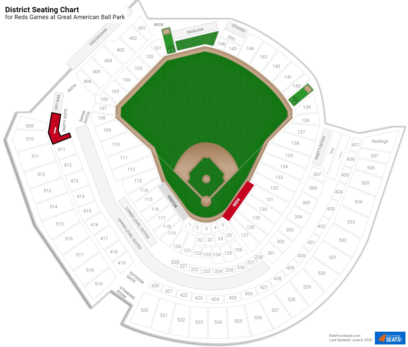 Great American Ball Park District seating chart
