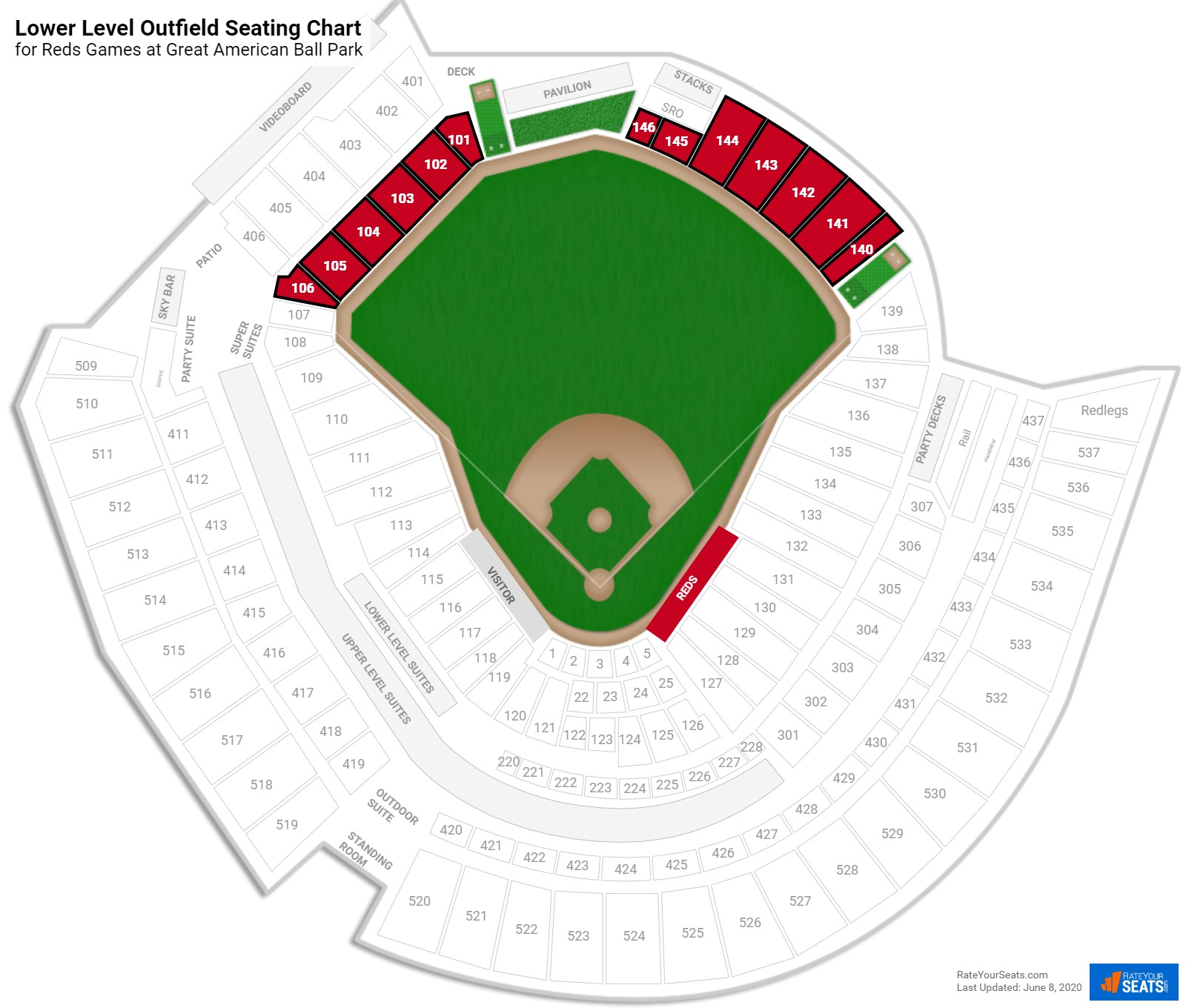 Great American Ball Park Lower Level Outfield seating chart