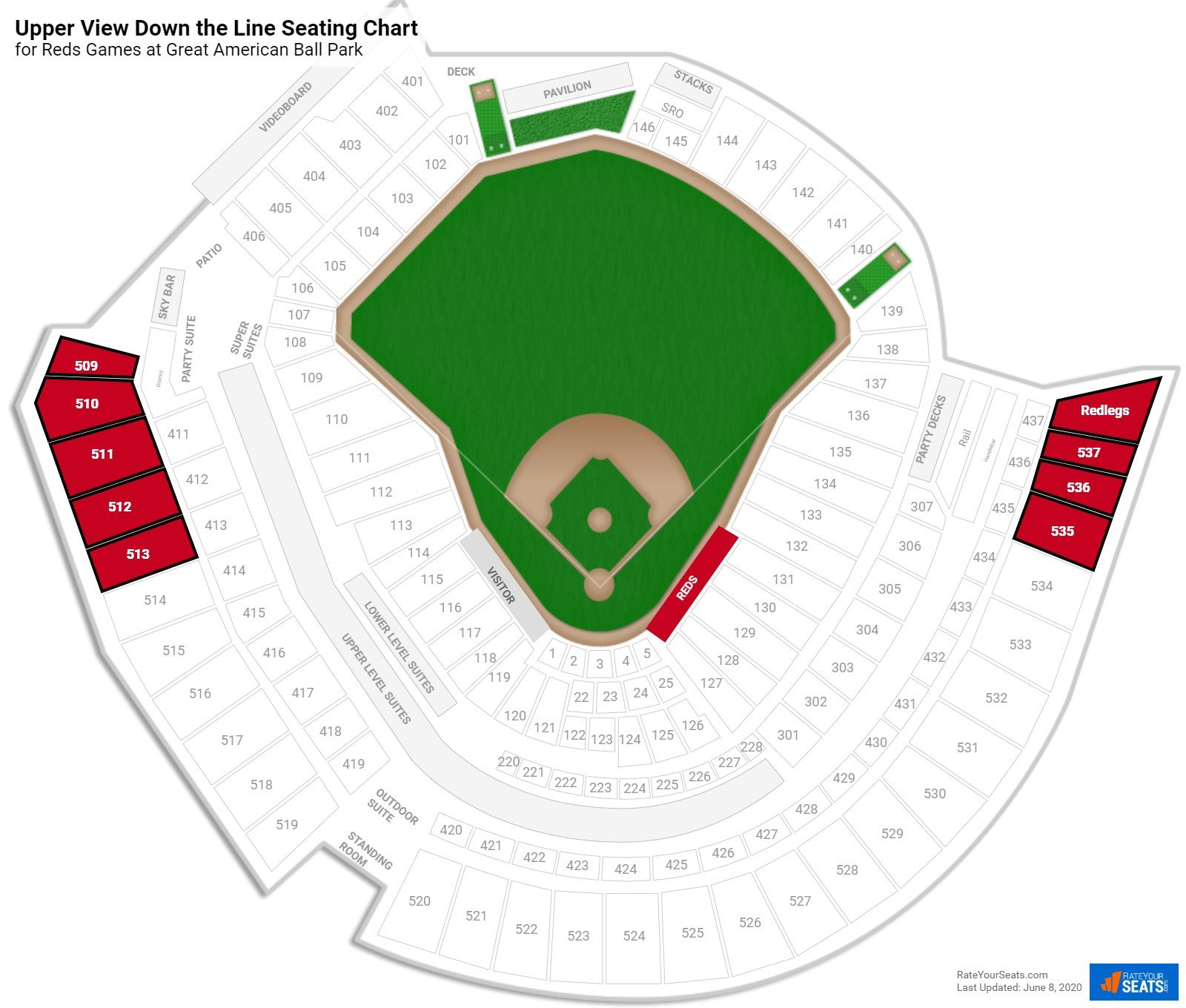Great American Ball Park Upper View Down the Line seating chart