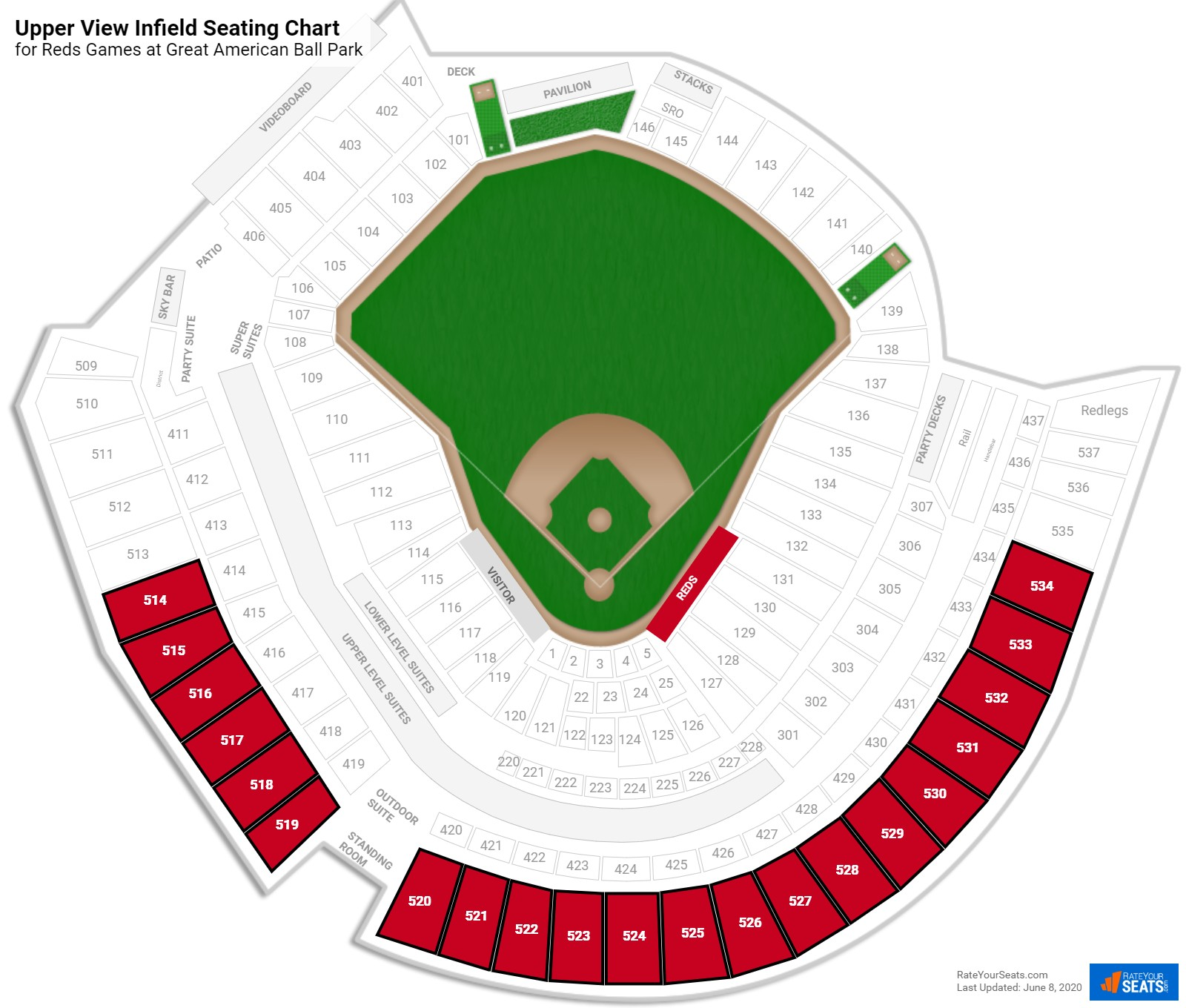 Great American Ball Park Upper View Infield seating chart