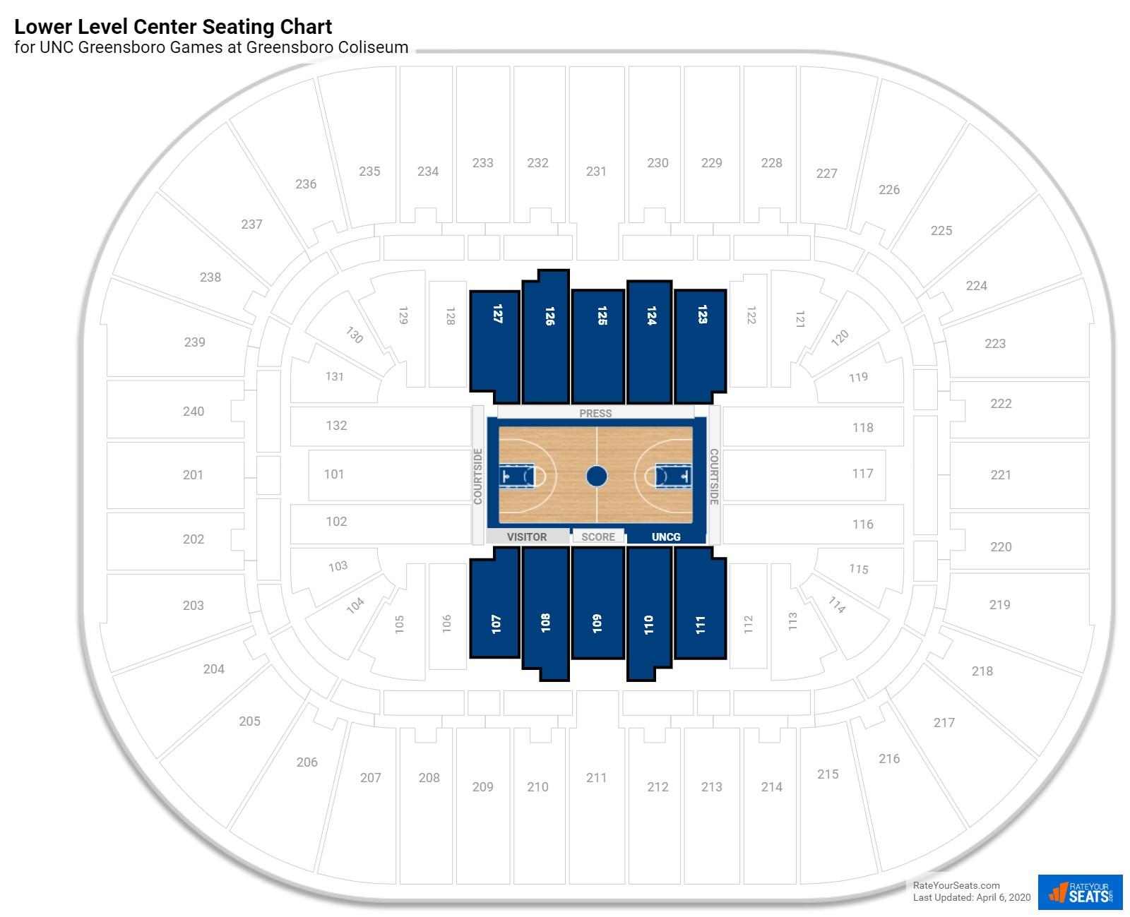 Greensboro Coliseum Lower Level Center Seating Chart
