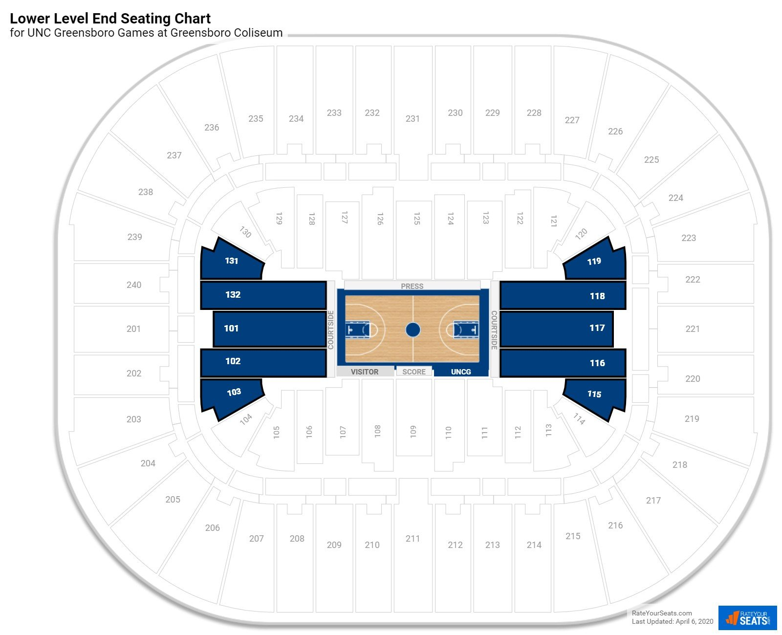Greensboro Coliseum Lower Level End seating chart