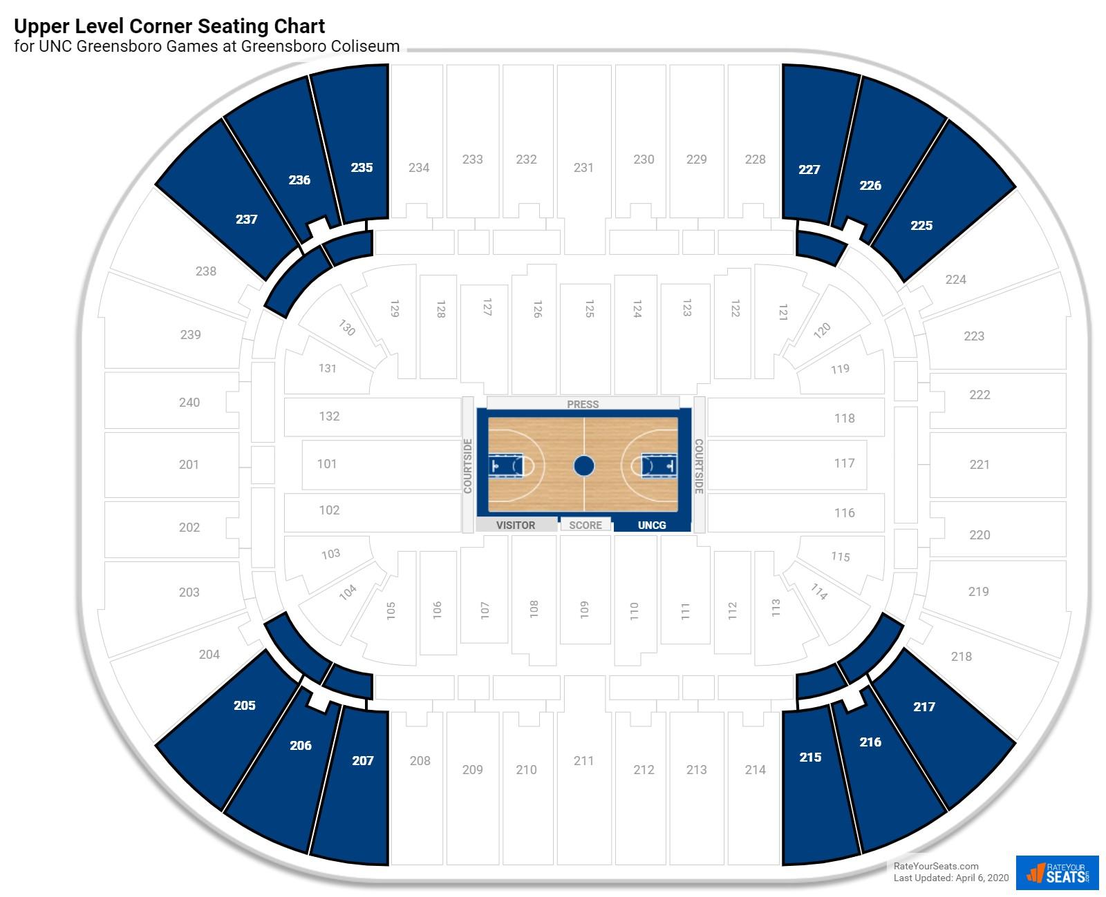 Greensboro Coliseum Upper Level Corner Seating Chart