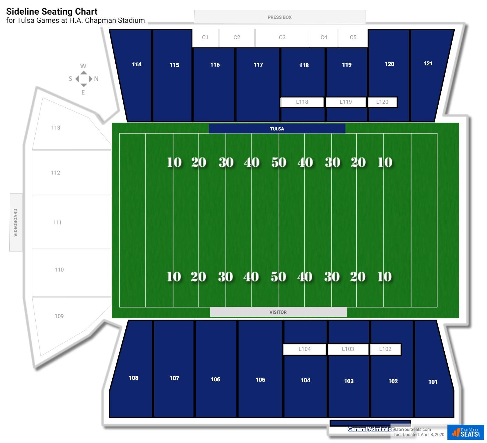 H.A. Chapman Stadium (Tulsa) Seating Guide - RateYourSeats.com