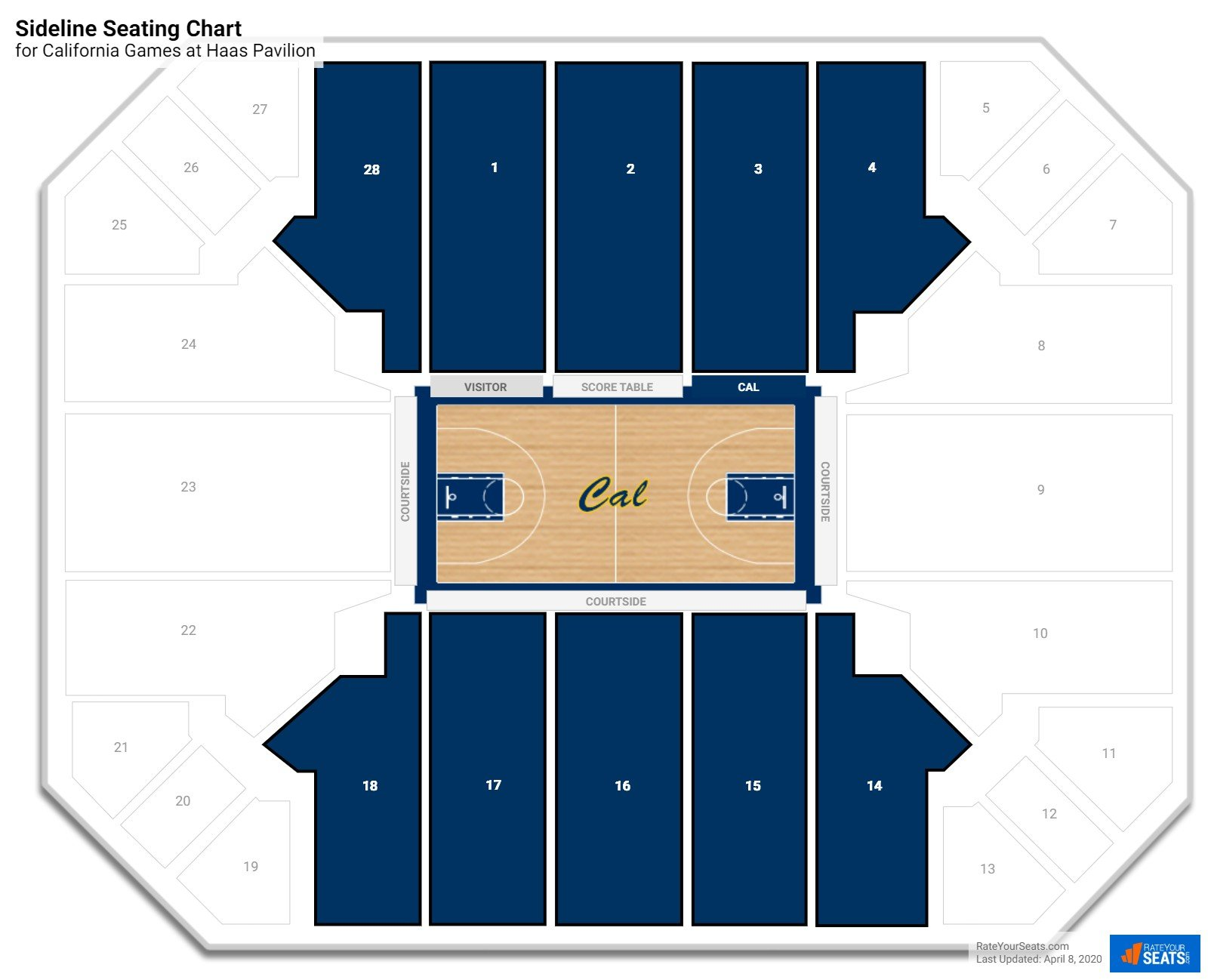 Haas pavilion california seating guide rateyourseats com