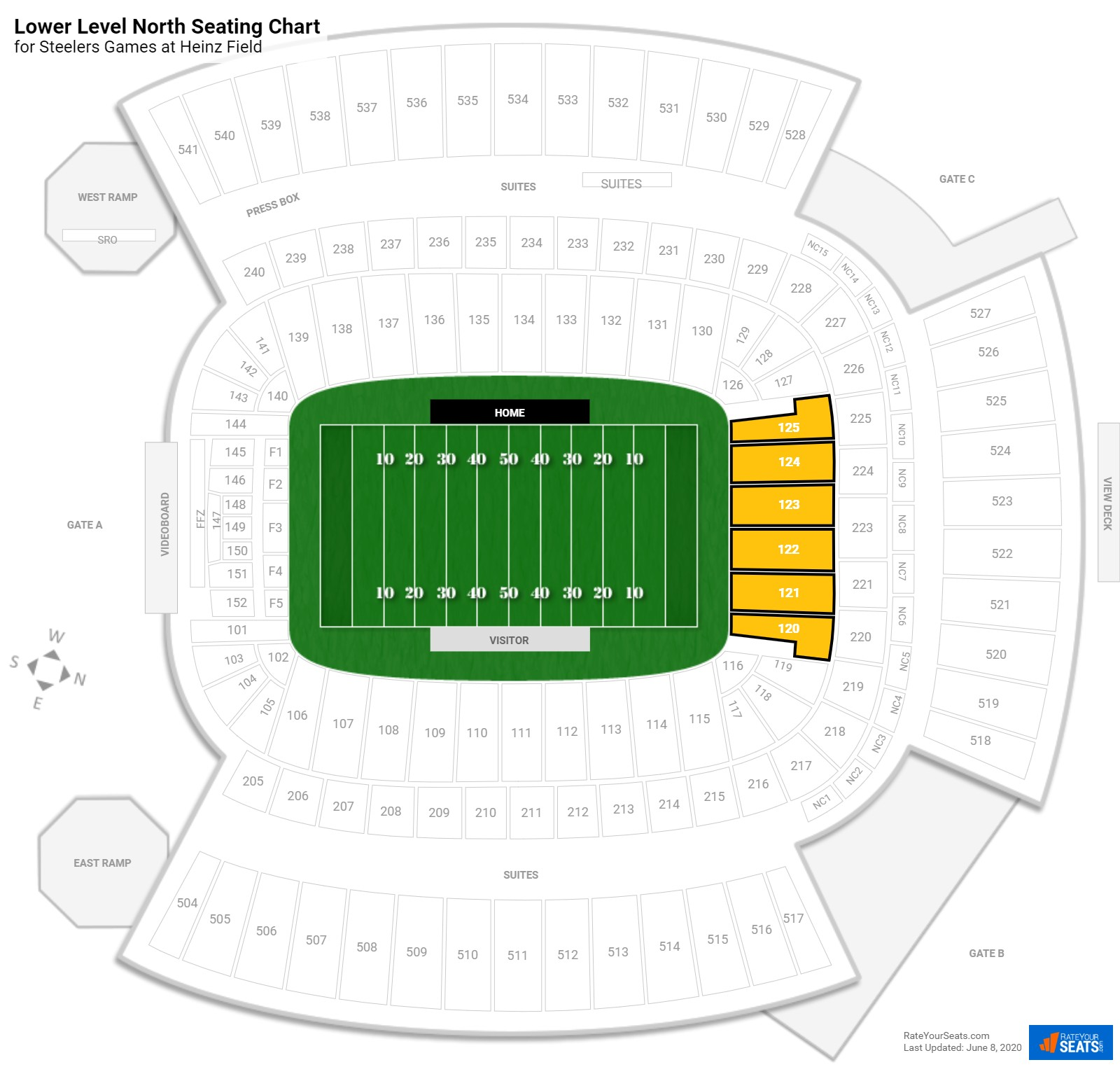 Heinz Field Lower Level North seating chart
