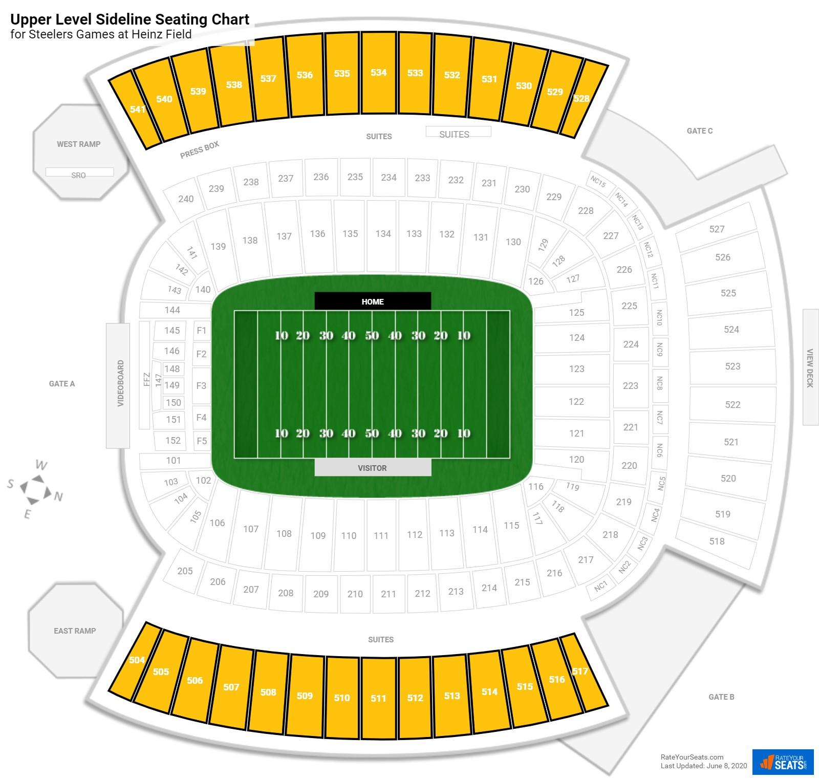Upper Level Sideline Heinz Field Football Seating