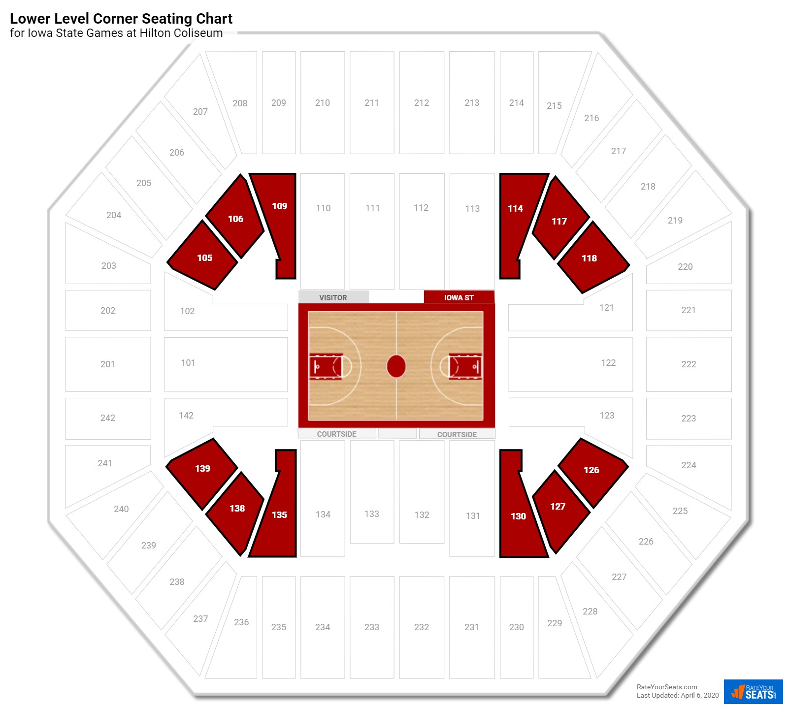 Hilton Coliseum Iowa State Seating Guide Rateyourseatscom