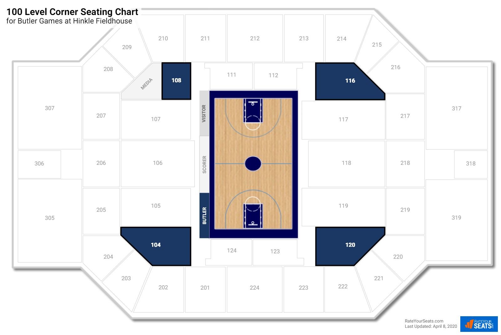 Hinkle Fieldhouse Lower Corner seating chart
