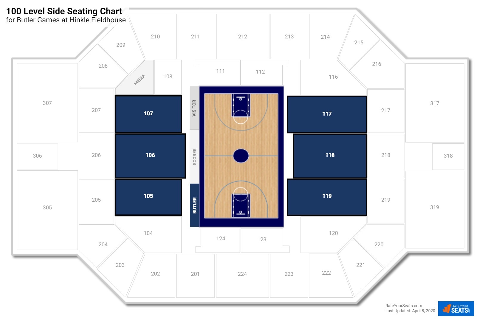 Hinkle Fieldhouse Lower Side seating chart