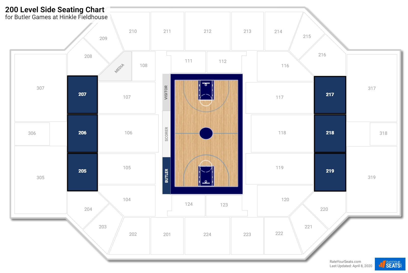 16 Luxury Hinkle Fieldhouse Seating Chart