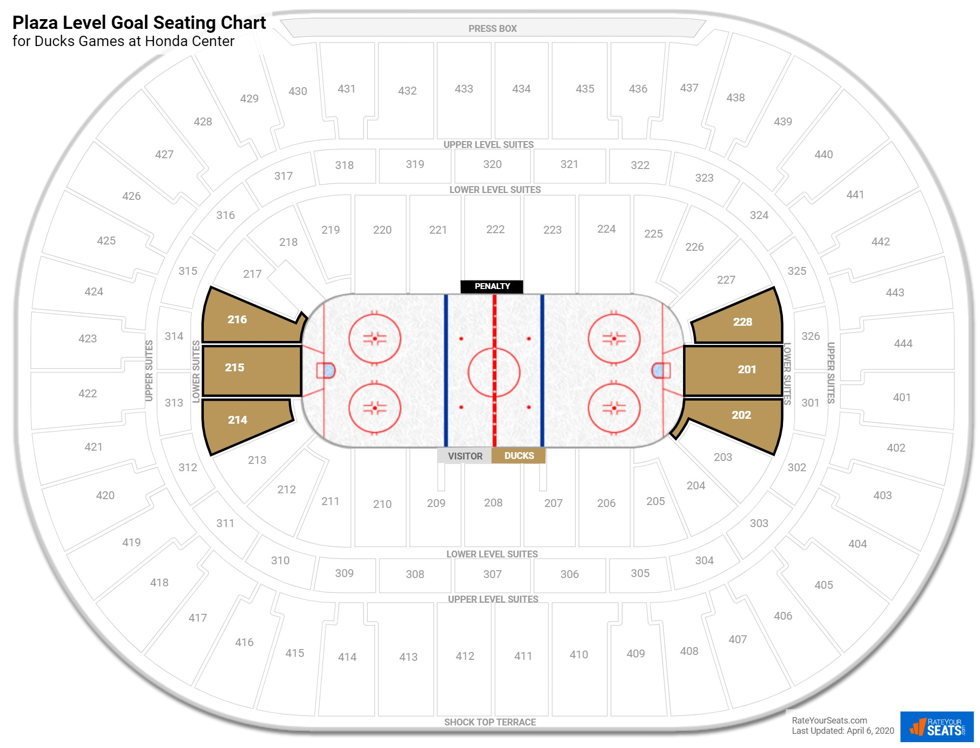 Honda Center Plaza Level Behind the Net seating chart