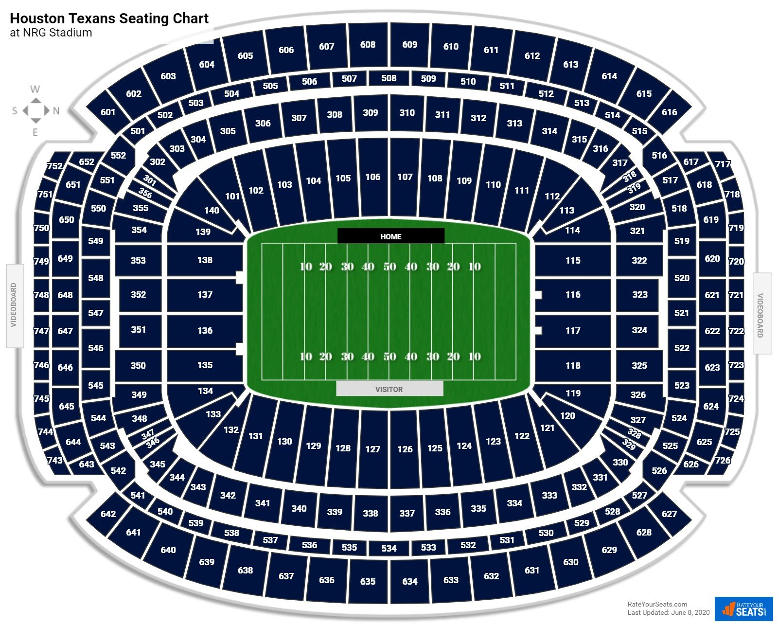 Houston Texans Seating Chart